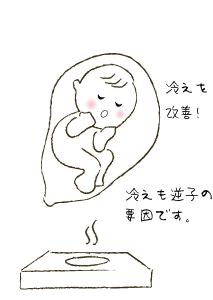 妊婦さんの冷え改善によもぎ蒸し